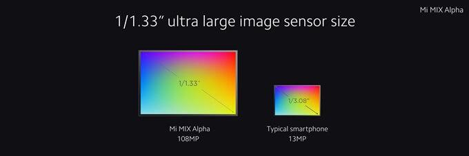 Xiaomi Mi Mix Alpha Tanıtıldı - Fiyatı ve Özellikleri